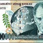 Turkish Lira Hedge funds short