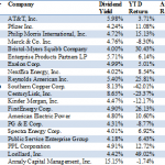 High Dividend Stocks Analysts Recommend