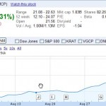 Insider Trading in Oversold Stocks