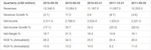 Earnings Analysis: Coca-Cola Co. (NYSE:KO)