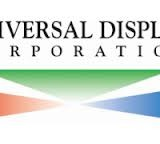Universal Display Corporation (NASDAQ:PANL)