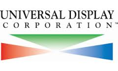 Universal Display Corp. options look for near-term rebound