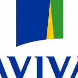 Aviva Plc (ADR) (NYSE:AV)