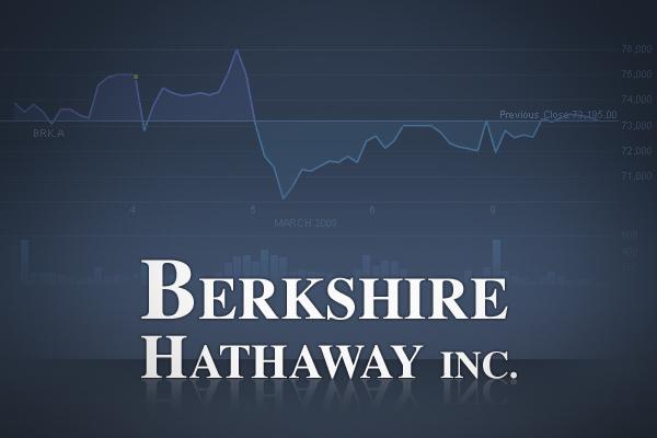 Berkshire Hathaway Inc. (NYSE:BRK.B)