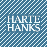 Harte-Hanks, Inc. (NYSE:HHS)
