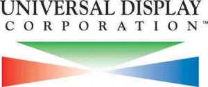 Universal Display Corporation (NASDAQ:PANL)