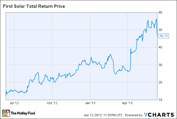 What Does First Solar, Inc. (FSLR) Need More Cash For?
