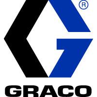 Graco Inc. (NYSE:GGG)
