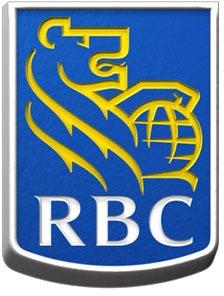 Royal Bank of Canada (USA) (NYSE:RY)