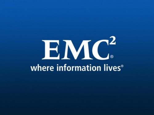 EMC Corporation (NYSE:EMC)