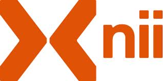 NII Holdings, Inc. (NASDAQ:NIHD)