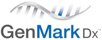 GenMark Diagnostics, Inc (NASDAQ:GNMK)
