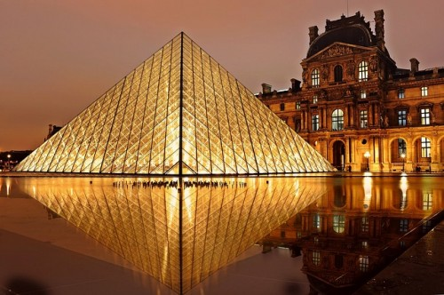World's Most Visited Art Museums