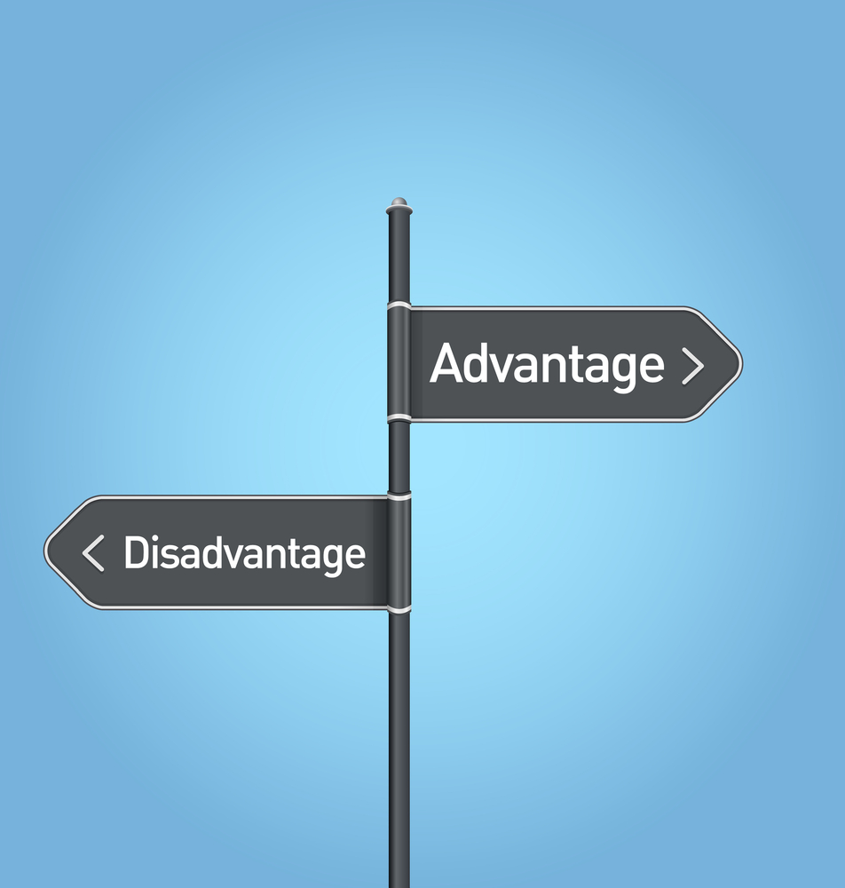 Advantages and disadvantages of trading in futures and options