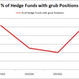 GrubHub Q3 16 Chart