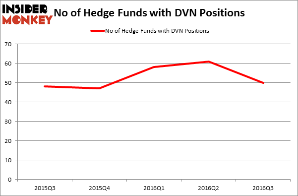 how to start a hedge fund in canada