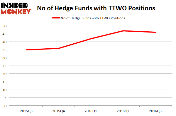 Eagle trading systems hedge fund