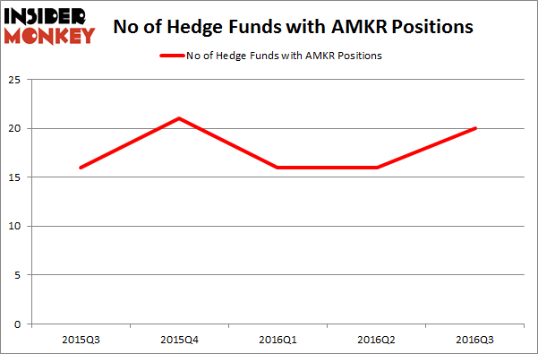 How to hedge a stock position with options