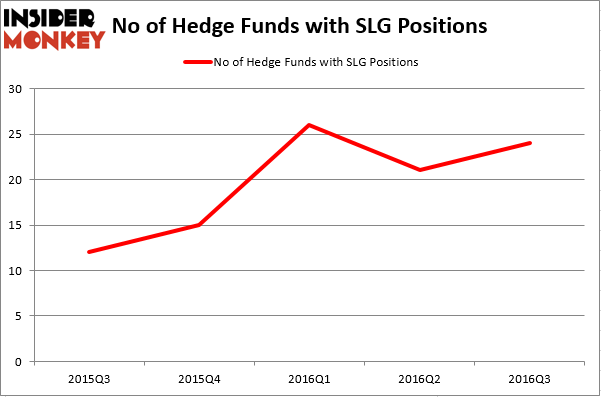 HedgeFundSentimentChart (21)