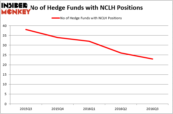 HedgeFundSentimentChart (34)