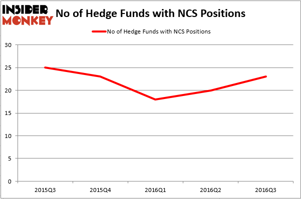 HedgeFundSentimentChart (35)