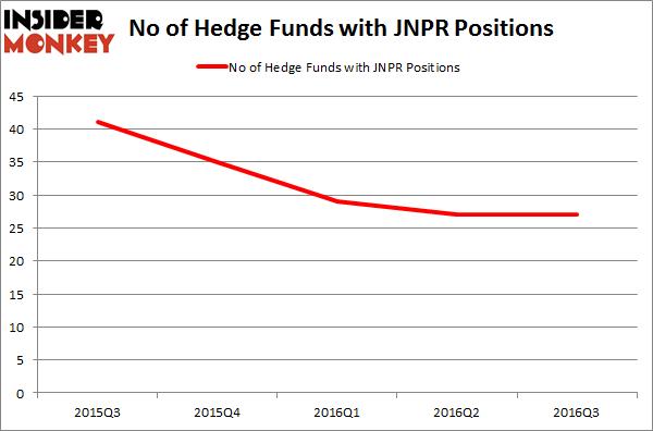 JNPR Chart