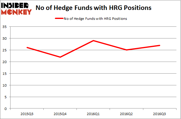 HRG Chart