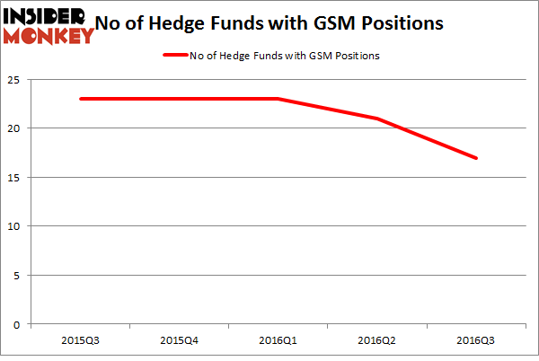 GSM Chart