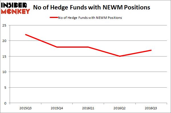 NEWM Chart