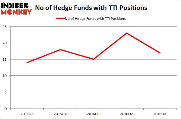 TTI Chart
