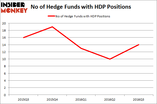 HDP Chart