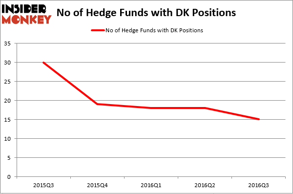 HedgeFundSentimentChart (70)
