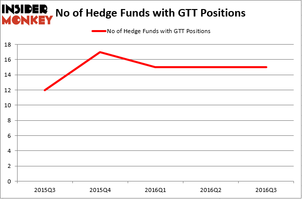 HedgeFundSentimentChart (76)