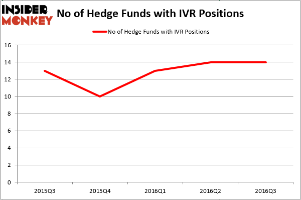 HedgeFundSentimentChart (101)