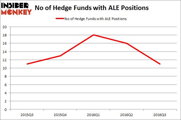 ALE Chart