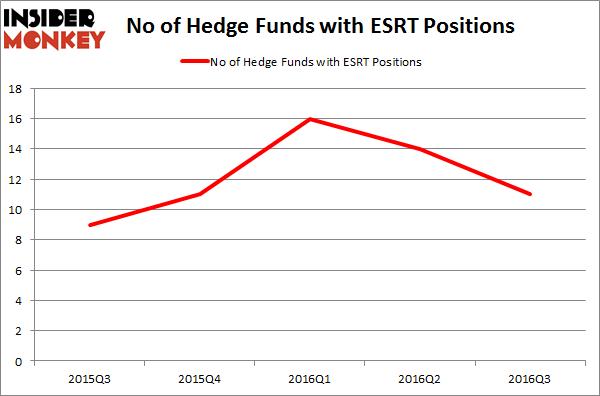 ESRT Chart