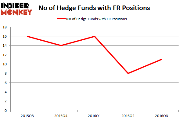 FR Chart