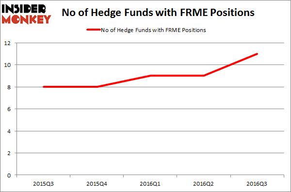 FRME Chart