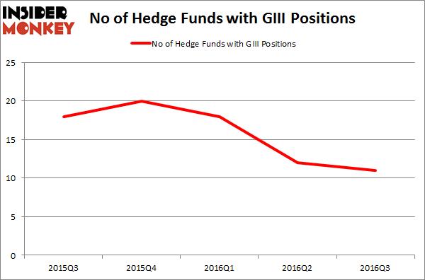 GIII Chart
