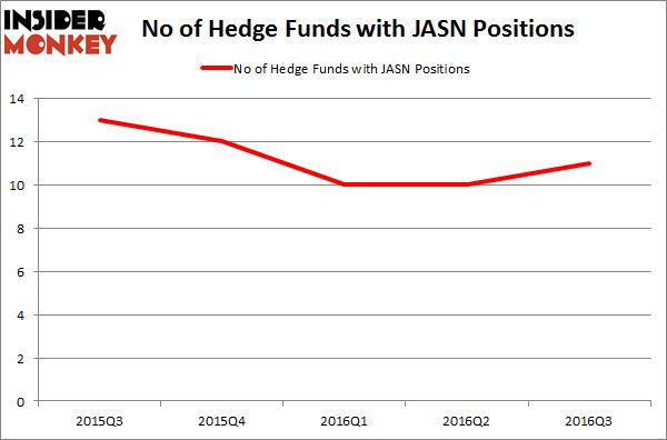 JASN Chart