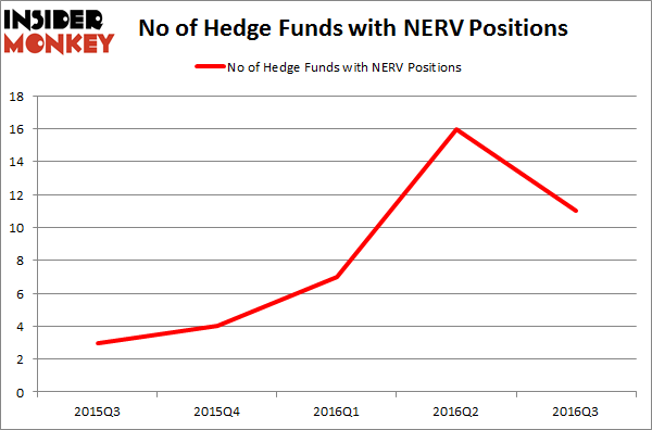 NERV Chart