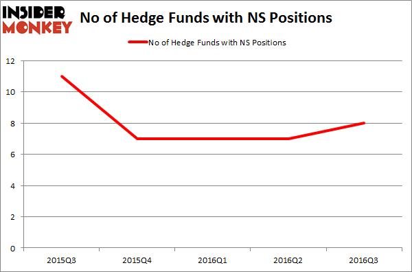 NS Chart