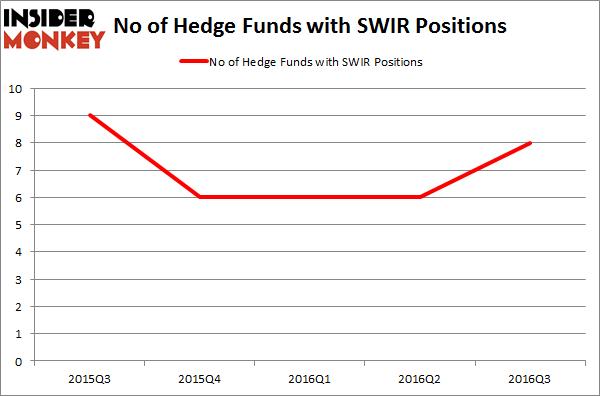 SWIR Chart
