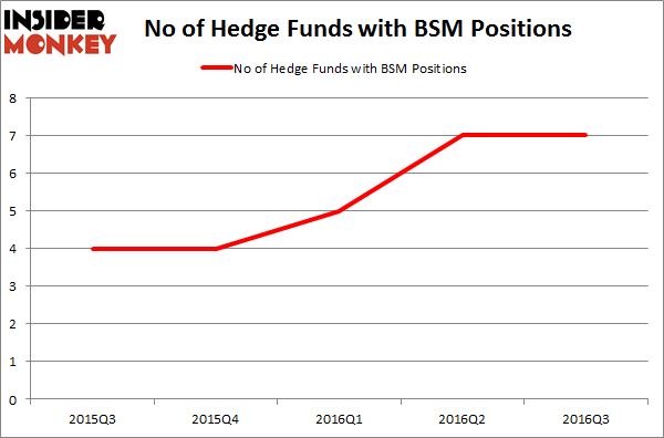 BSM Chart