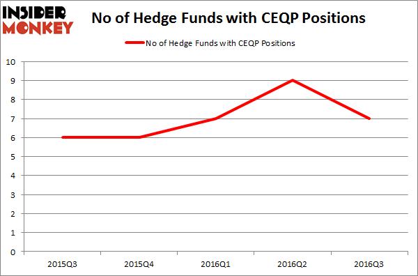 CEQP Chart