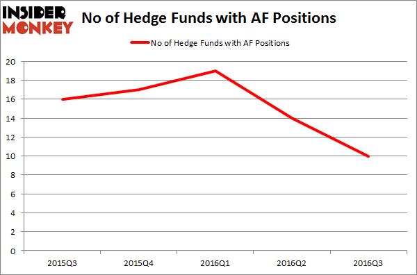 AF Chart