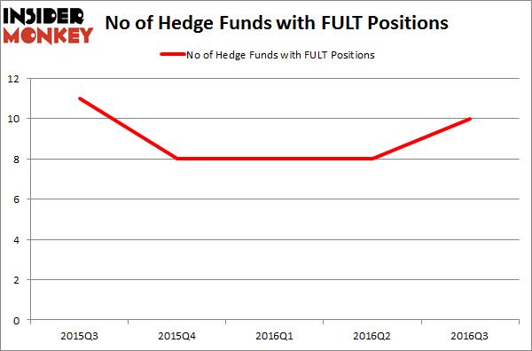 FULT Chart