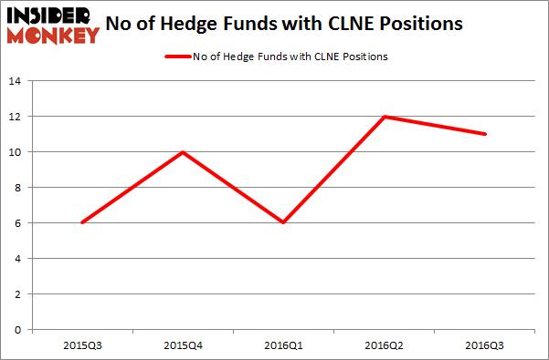 Clne stock options