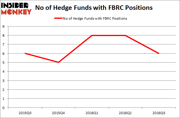 FBRC Chart