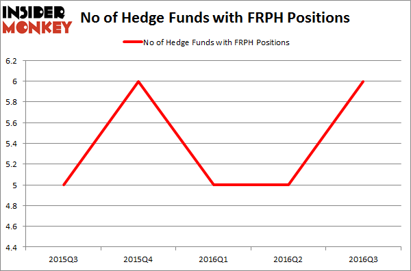 FRPH Chart